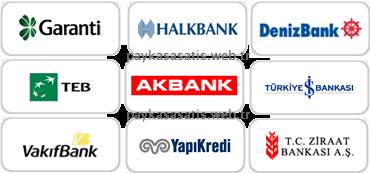 Hangi Bankalar Üzerinden Paykasa Satın Alınabilir?